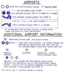 Faa Chart Symbols How To Read A Sectional Aeronautical Chart