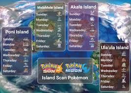 Ultra Sun Island Scan Sword Pokemon List (Page 1) - Line.17QQ.com