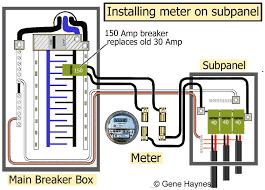 panel box wiring diagram carlplant eaton breaker box wiring diagram at Wiring Breaker Box Diagram
