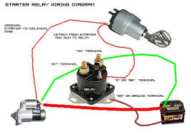 v solenoid wiring diagram v solenoid wiring diagram v 12v solenoid wiring diagram diagrams get image about wiring