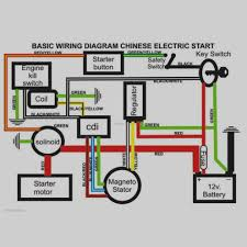 wiring diagram for sunl quad wiring diagram operations