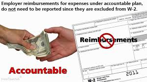 Unreimbursed Employee Expense Employee Expenses YouTube 1