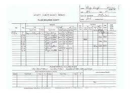 Fluid Balance Chart Nursing Digestive System Urinary System By Jessica Cronin Melissa