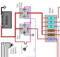 megasquirt support forum msextra • what is the best way to wire so in this diagram both relays are feeded directly by the battery the main relay only powers the ms via a 3 amp fuse the rest of the electrical stuff