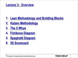 Spaghetti Chart Ppt Day 3 Slides Ppt