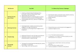 general paper skills 4 key boosters