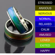 You Re In The Mood Ring Color Chart Exact Mood Ring Color And Its Meanings
