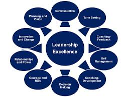 essential qualities of a good leader the leadership journey
