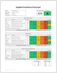 Scorecard Template Supplier Scorecard Template Business Form Letter Template