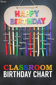 Student Birthday Chart For The Classroom Darice