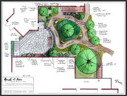 garden layout tool. Free Garden Layout Awesome Planning A Plan Tool .