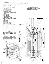 steam boiler installation diagram steam image fulton steam boiler wiring diagram jodebal com on steam boiler installation diagram