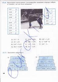 Тексты для контрольного списывания по русскому языку класс  Тексты для контрольного списывания по русскому языку 2 класс начальная школа 21 век 2 четверть junctony