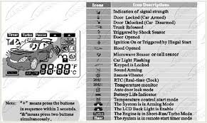venom car alarm wiring diagram not lossing wiring diagram • tamarack car alarm wiring diagram 33 wiring diagram avital alarm system wiring diagram basic car alarm diagram