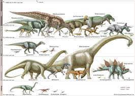 <b>dinosaur</b> | Definition, Types, Pictures, Videos, & Facts | Britannica