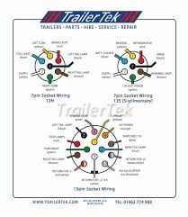 jayco wiring harness 7 pin plug wiring diagram wiring diagrams 7 pin round trailer plug wiring diagram nodasystech