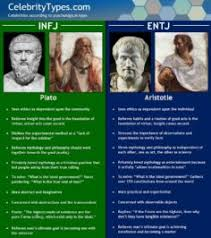 Celebrity Personality Types Types Archives Page 3 Of 3 Celebritys