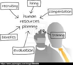 on human resources strategic plan essay on human resources strategic plan