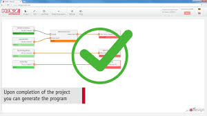 Edesign Hawe Edesign The Graphical Programming Interface For Hydraulic
