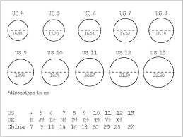 Ring Size Chart Online Ipad Online Ring Sizer Credit Card
