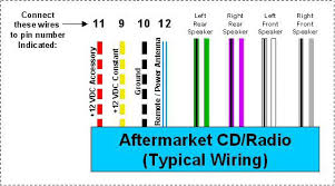 aftermarket radio wiring diagram aftermarket wiring diagrams online