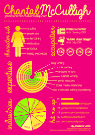feminine infographic resume of a lance writer infographic feminine infographic resume of a lance writer infographic