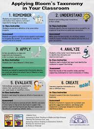 critical thinking activities for college students Foundation for Critical Thinking