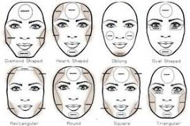 Face Shape Chart Makeup Face Shape Chart Makeup Now In 2019 Contour