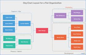 Free Visio Organization Chart Template Templates