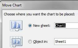 Excel Move A Chart Excel Articles