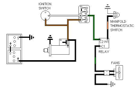 kenlowe electric fan wiring diagram on kenlowe images free Radiator Fan Relay Wiring Diagram kenlowe electric fan wiring diagram on electric cooling fan relay wiring diagram kenlowe electric fan wiring diagram 2006 mustang electric fan wiring cooling fan relay wiring diagram