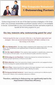 Acreaty Infographic- Our Range Of Services | Executive Search ...