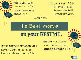 Amazing Action Resume Words Photos Simple Resume Office