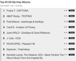 Whatuprg Hits Top 10 Itunes Hip Hop Albums Chart With