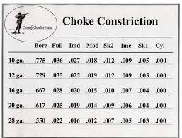 Perazzi Choke Designations Trap Shooters Forum