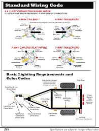 trailer wiring diagram 7 way plug efcaviation com showy wire 6 way trailer plug wiring diagram at 7 Wire Trailer Plug Diagram