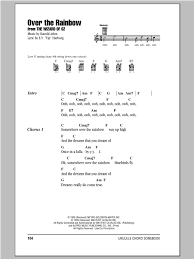 Somewhere Over The Rainbow Ukulele Strum Pattern Simple Over The Rainbow Sheet Music By Harold Arlen Ukulele With Strumming