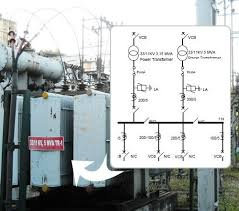 single line diagram of substation kv single electrical substation linkedin on single line diagram of substation 33 11kv