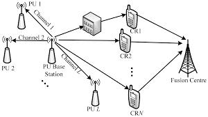 Bmw e30 engine bay wiring diagram as well bmw e46 headlight wiring diagram furthermore 1992 bmw