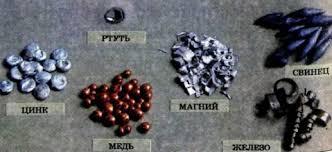 Простые и сложные вещества Гипермаркет знаний Металлы