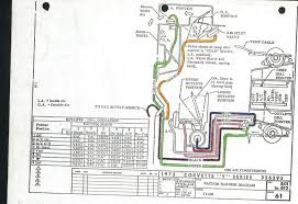 wiring diagram 1972 corvette the wiring diagram c3 corvette wiring diagram nilza wiring diagram