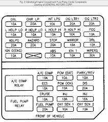 2006 cadillac dts fuse box diagram wiring diagram and fuse box 2007 Cadillac DTS Climate Control sts fuse box wiring diagram images database amornsak co intended for 2006 cadillac