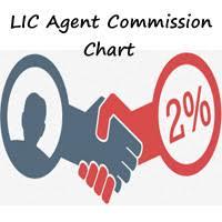Lic Agent Commission Chart