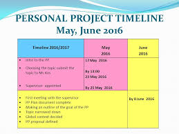 All You Need To Know What Is The Personal Project An Independent