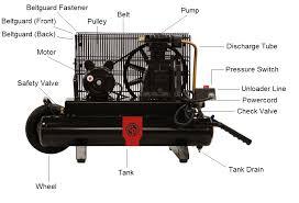 chicago pneumatic rcp 1530 parts master tool repair tank parts tank parts