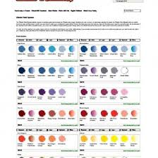 Games Workshop Paint Chart Games Workshop Citadel Paint System New Games Workshop