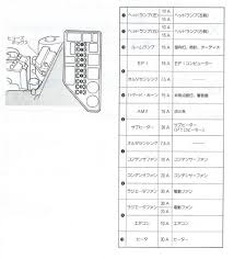 prado 120 fuse box diagram prado image wiring diagram toyota glanza fuse box diagram toyota wiring diagrams online on prado 120 fuse box diagram