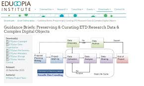 etdplus project towards reliably preservation of electronic  etdplus 2014 2017 builds on the momentum of the lifecycle management of etds project to research and build tools to promote best practices and to increase