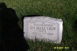 Ida Arabel Rice (Wright) (1872 - 1920) - Genealogy