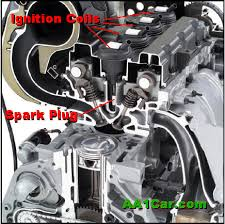 coil on plug ignition gm vortec 35oo coil on plug ignition system